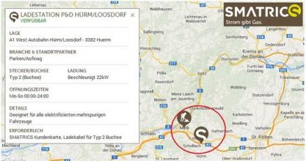 loosdorf_info